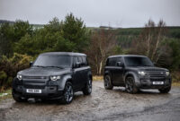 2022 Land Rover Defender Powertrain