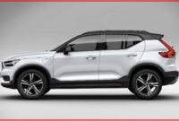 2022 Volvo XC40 Wallpapers