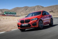 2021 BMW X4 Pictures